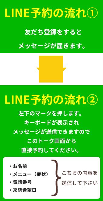 LINEの流れ画像2